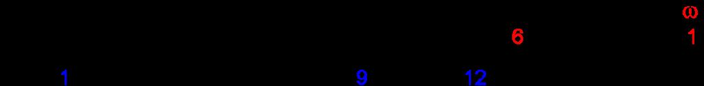linoleic acid chemical structure